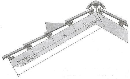 Výpočet laťování střechy