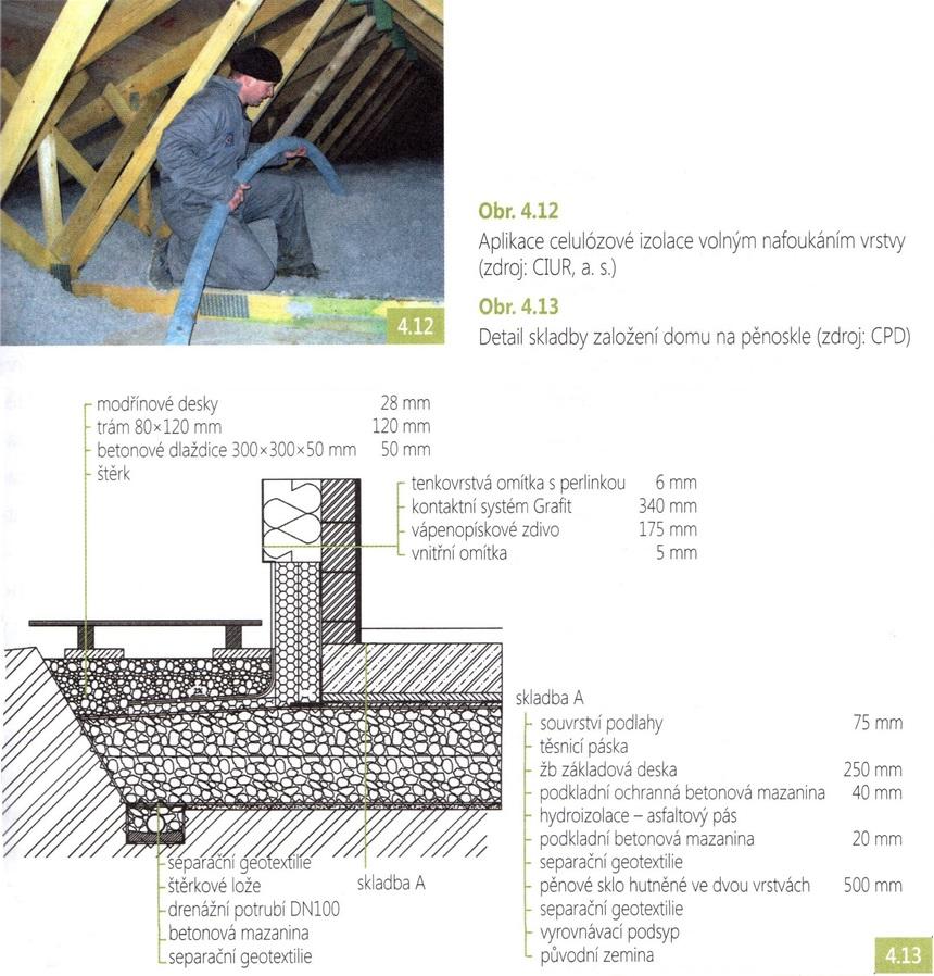 Aplikace celulózové izolace a detail skladby založení domu na pěnoskle