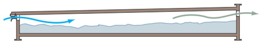Schéma rovnoměrného odvětrání střešního prostoru