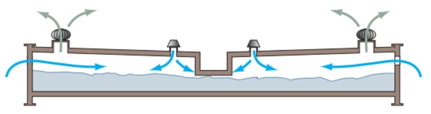 Schéma rovnoměrného odvětrání střešního prostoru s odvětrávacími komínky
