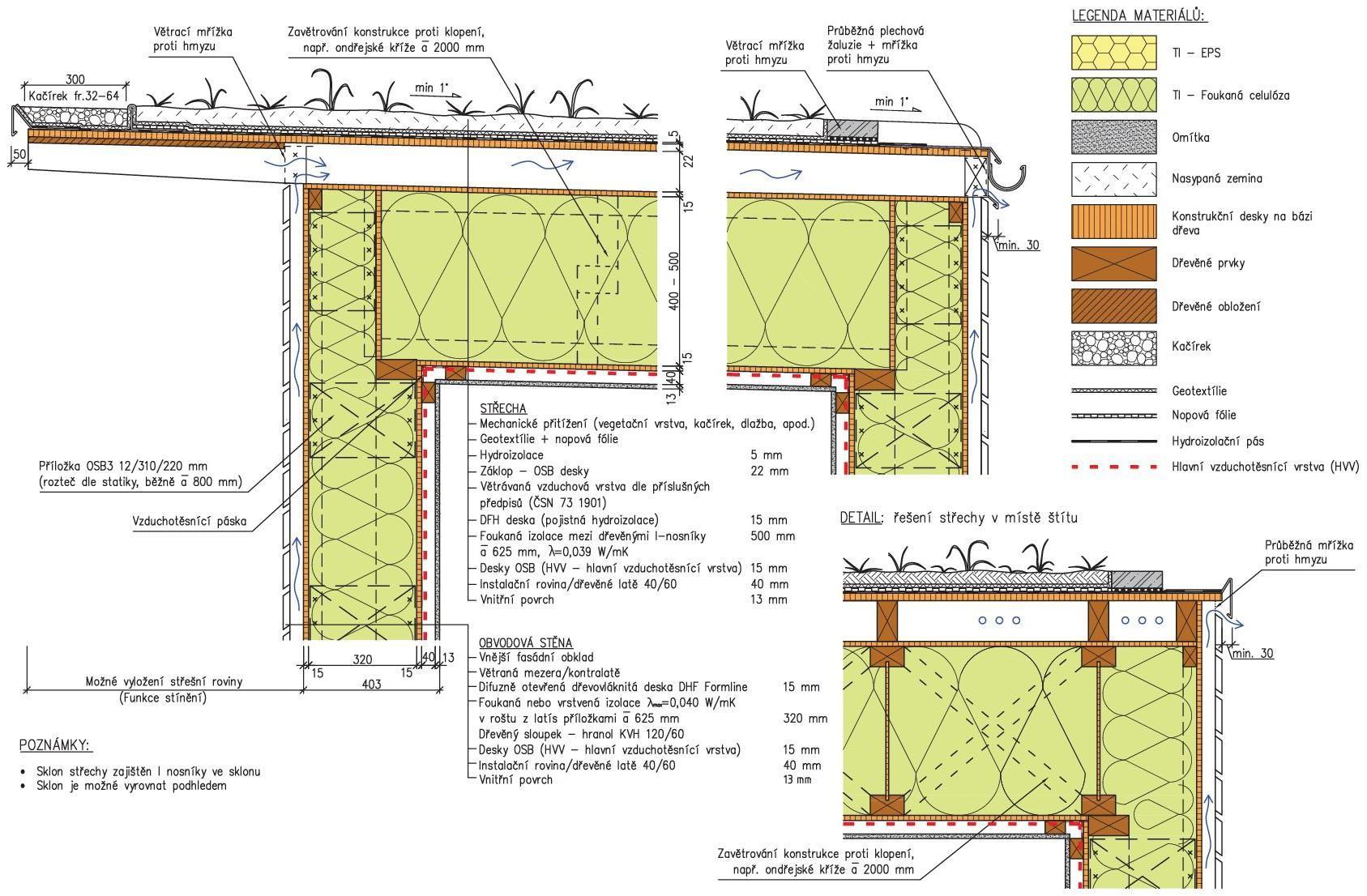 Detail dvouplášťové střechy ploché z lehké dřevěné sloupkové konstrukce