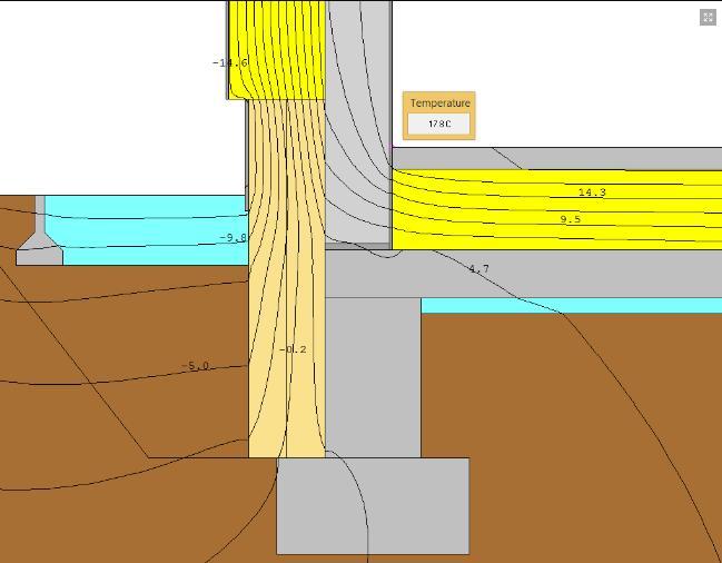 Obvodová stěna z masivní pórobetonové konstrukce u základu a izolací nad základovou deskou - teplo