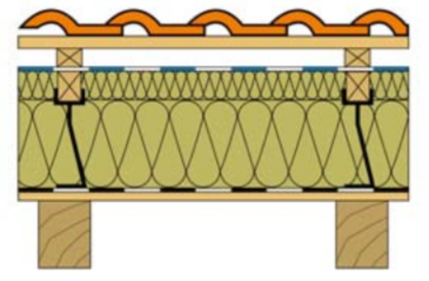 Zateplení střechy s izolací umístěnou nad krokvemi - systém toprock