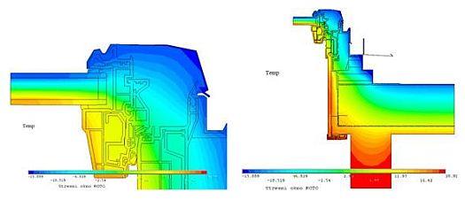 Rozložení teplotního pole (TEMP), zdroj: PUREN