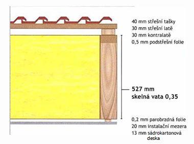 Obr. Střecha izolovaná skelnou vatou 035