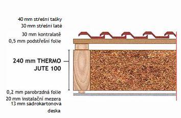 Obr.střecha izolovaná izolací THERMO JUTE
