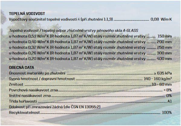 Technické parametry A-GLASS