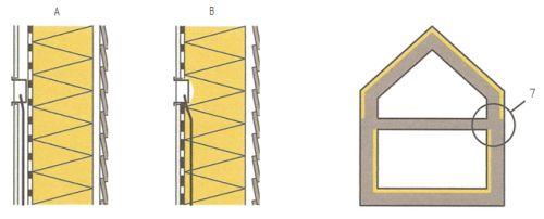 Grada, Různá řešení rozvodů elektroinstalací v obvodové stěně dřevostavby a Odlišná poloha HVV jako příčina komplikovaného detailu
