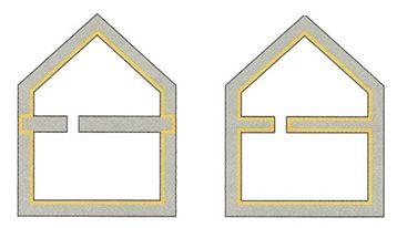 Grada, Možnost vyloučení kritického detailu ve styku obvodové stěny a vnitřního stropu a dřevostavby.