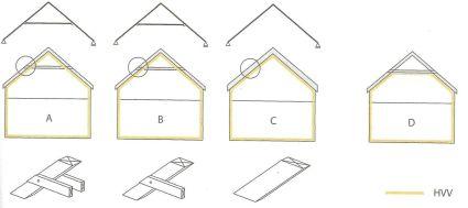 Grada, Příklad postupné optimalizace prostupu kleštiny skrz HW šikmé střechy