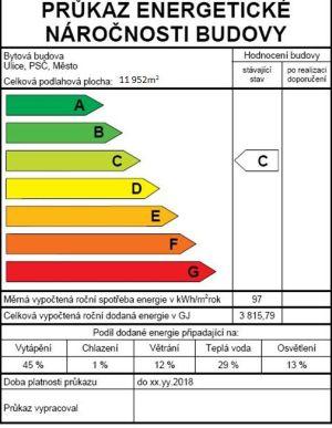 ilustrační foto, Průkaz energetické náročnosti budov