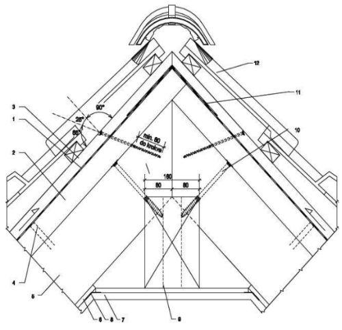 Uspořádání pojistné hydroizolace u hřebene, napojení desek Pavatex na sráz