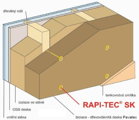 Pavatex, Schéma kotvení desek Pavatex do nosné konstrukce pomocí vrutů