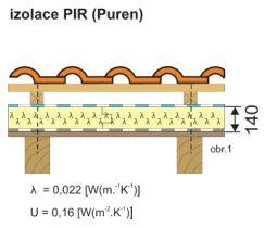 Puren, zateplení nad krokvemi, šikmá střecha, izolace PIR