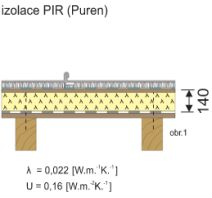 Puren, zateplení nad krokvemi, plechová drážková krytina, izolace PIR