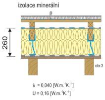 Puren, zateplení nad krokvemi, plechová drážková krytina, izolace minerální