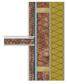 Knauf, napojení příčky k obvodové stěně