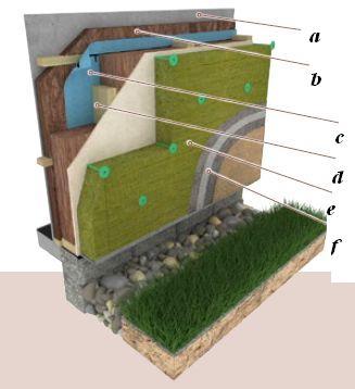 Knauf, difúzně otevřená obvodová stěna s kontaktním zateplením