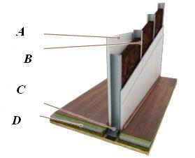 Knauf, Lehká konstrukce vnitřní dělící stěny (příčky)