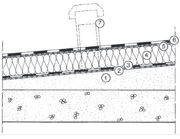 Foamglas, nekompaktní jednoplášťové střechy