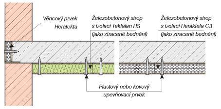 Heraklith, umístění desek a upevňování prvků