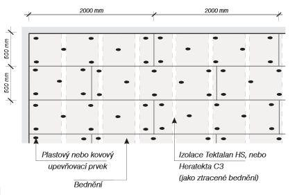 Heraklith, uložení izolačních desek a bednění – schema rozmístění upevňovacích prvků