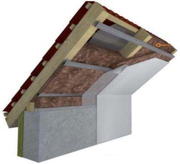 Knauf, zateplení střechy mezi a pod krokvemi