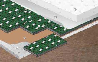 AZ Flex, zatížení konstrukcí a podlah izolací Foamglas