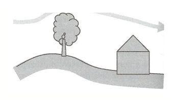 Grada, Možnosti snížení tlakových účinků větru vhodným umístěním budovy do krajiny