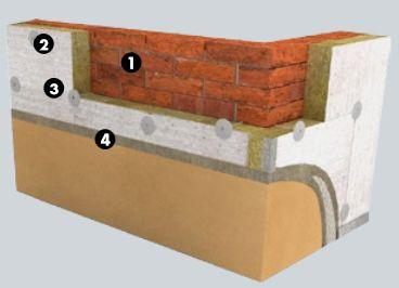 Knauf Insulation, zateplení fasády, výběr omítkové směsi