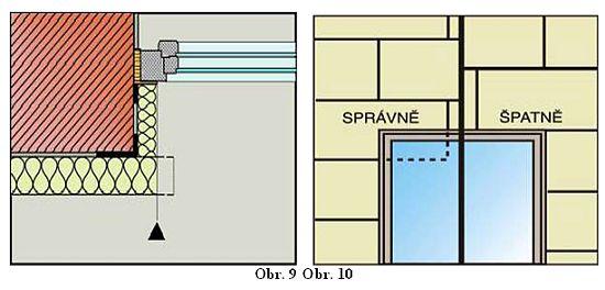 srovnání s vnitřní plochou zaříznutím nebo zabroušením, přebývající část izolační desky se odřízne