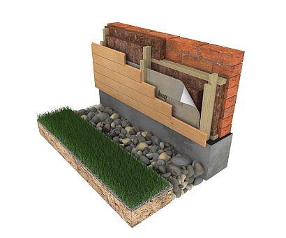 Obvodová zděná stěna s provětrávanou fasádou_dřevěná konstrukce vyplněná izolací Naturboard_difúzní folie Homeseal LDS, zdroj: Knauf Insulation