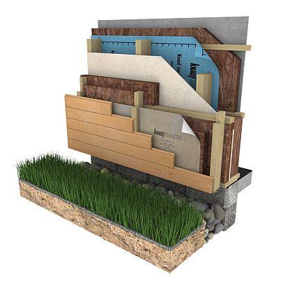 Systém pro dřevostavbu od Knauf Insulation _difúzně otevřená konstrukce Naturdom s provětrávanou fasádou a obkladem, zdroj: Knauf Insulation