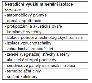 Tabulka, netradiční využití minerální izolace, zdroj AVMI