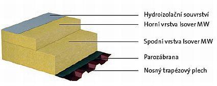 izolace z miner ln vaty a lehk po rn odoln st e n. Black Bedroom Furniture Sets. Home Design Ideas