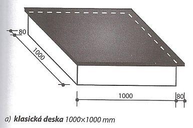 Tvary a rozměry kompletizovaných výrobků - klasická deska 1000x1000mm, zdroj: Grada