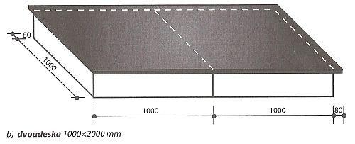 Tvary a rozměry kompletizovaných výrobků - dvoudeska 1000x2000mm, zdroj: Grada