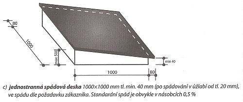 Tvary a rozměry kompletizovaných výrobků - jednostranná spádová deska 1000x1000mm, zdroj: Grada