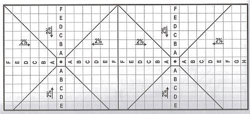 Příklad kladečského plánu s použitím spádových desek (Rigips), zdroj: Grada