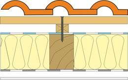 U nadkrokevního zateplení z PIR desek dochází k preforaci tepelné izolace v místě krokve, zdroj Puren