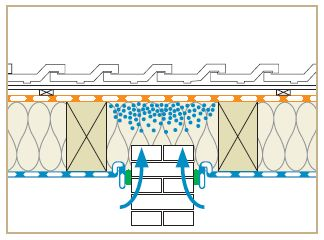 Boční difúze, zdroj: Ciur a.s.