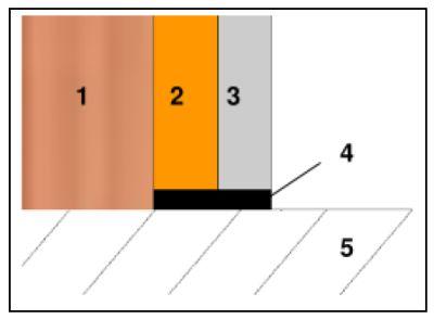 Nalepení dilatačního pásku na podklad, fotozdroj Ciur a.s.