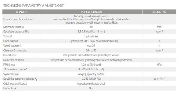 Technické parametry a vlastnosti, zdroj Ciur a.s.