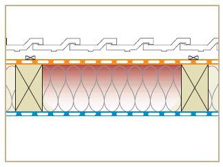 Fázový posun a amplitudový útlum, zdroj: Ciur a.s.