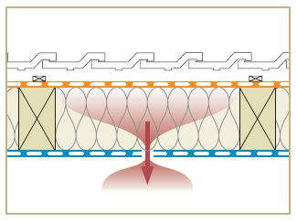 Proudění vzduchu v neprodyšné izolační vrstvě, zdroj: Ciur a.s.