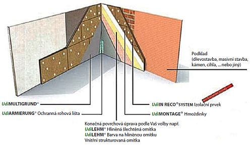 Výhody systému UdiIN Reco, zdroj: Ciur a.s.