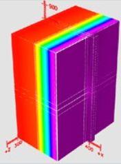 Obrázek ilustruje průběh  teplot na povrchu  konstrukce přiléhající  k dutině, zdroj: Knauf Insulation