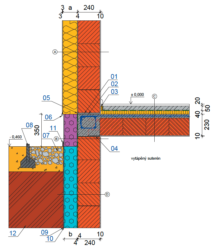 Spodní stavba - vytápěné přízemí i suterén