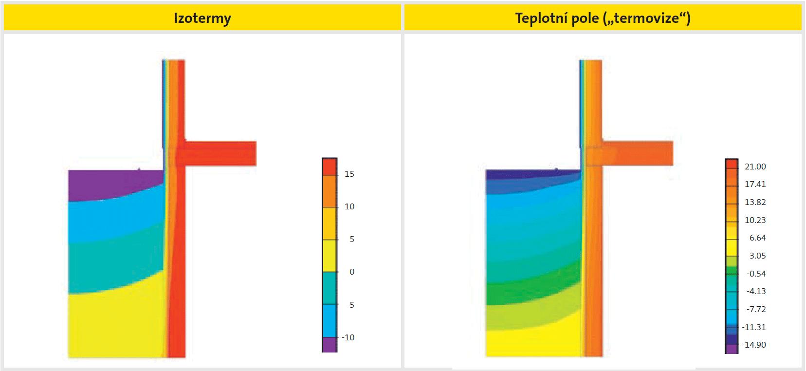 Spodní stavba - vytápěné přízemí i suterén - grafické vyjádření termovize