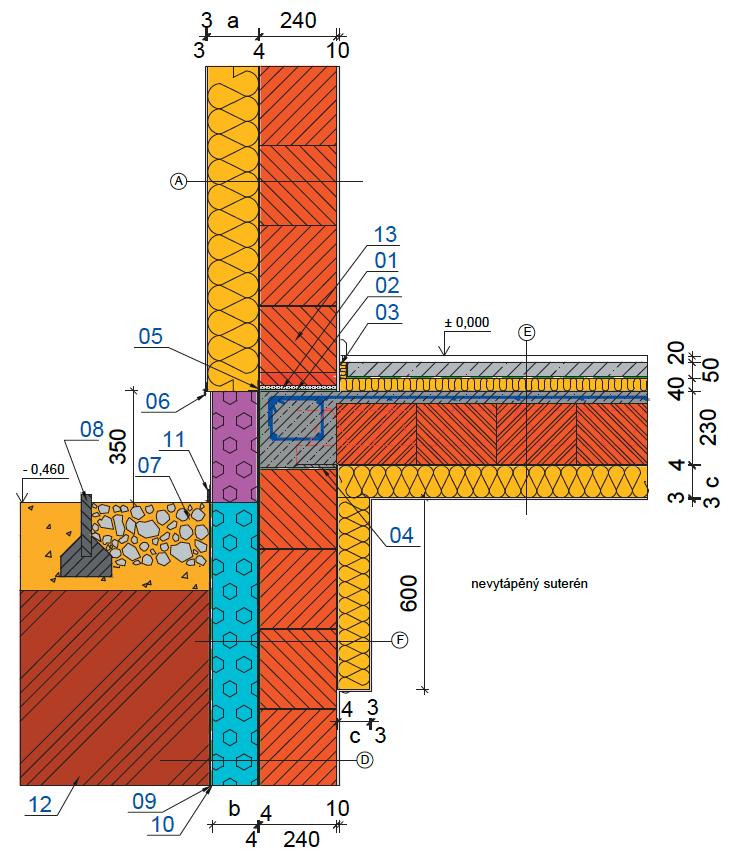 Spodní stavba - vytápíme přízemí
